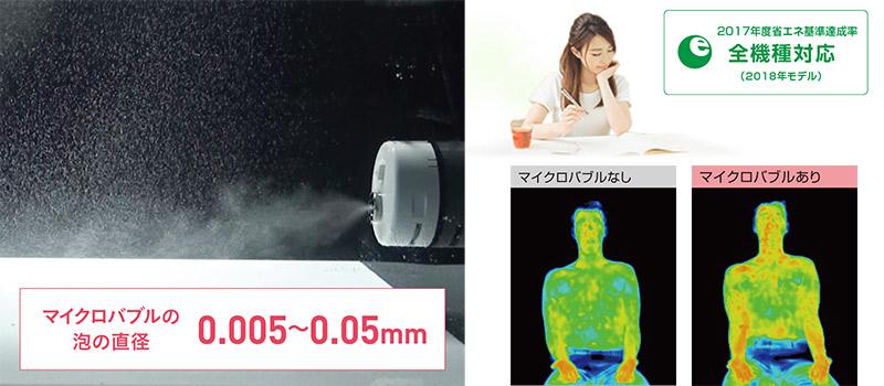 電気温水器 フルオプション