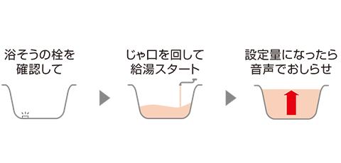 給湯専用タイプ