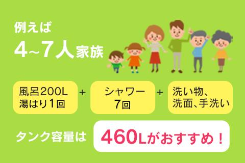 4〜7人家族